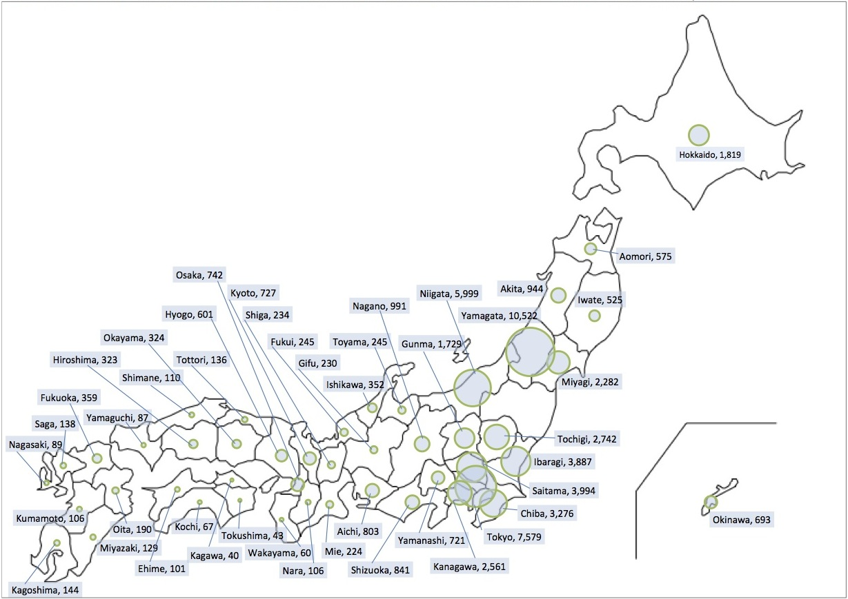 Situation of Refugees from Fukushima